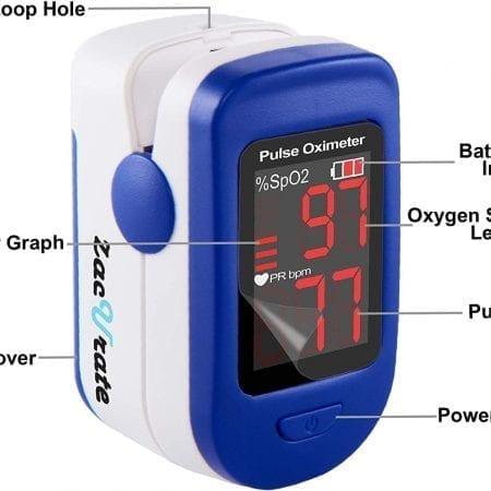 blood oxygen COVID